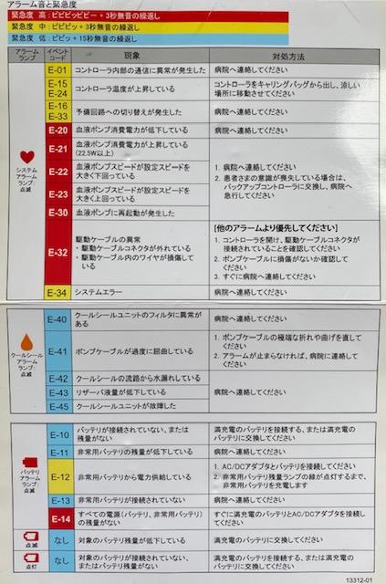 EVAHEARTのエラーコード表